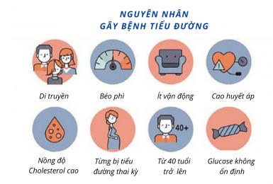 Những nguyên nhân gây bệnh tiểu đường mà bạn phải nắm rõ